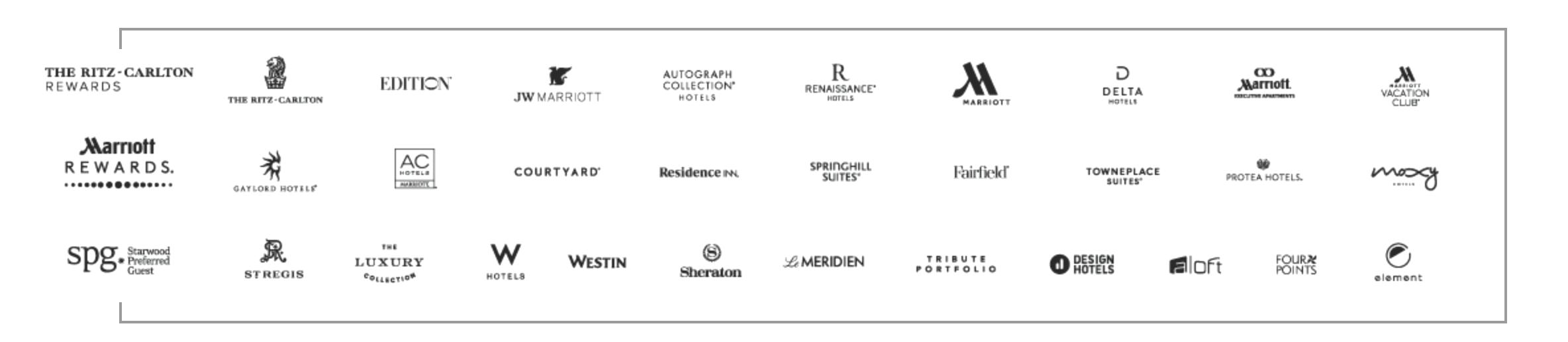 New-Marriott-Hotels