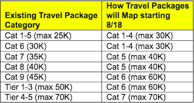 Marriott-Travel-Packages.png