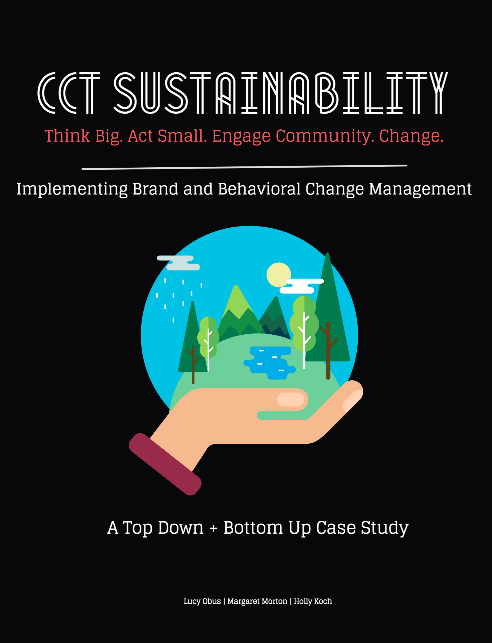 Org Design:  Sustainability