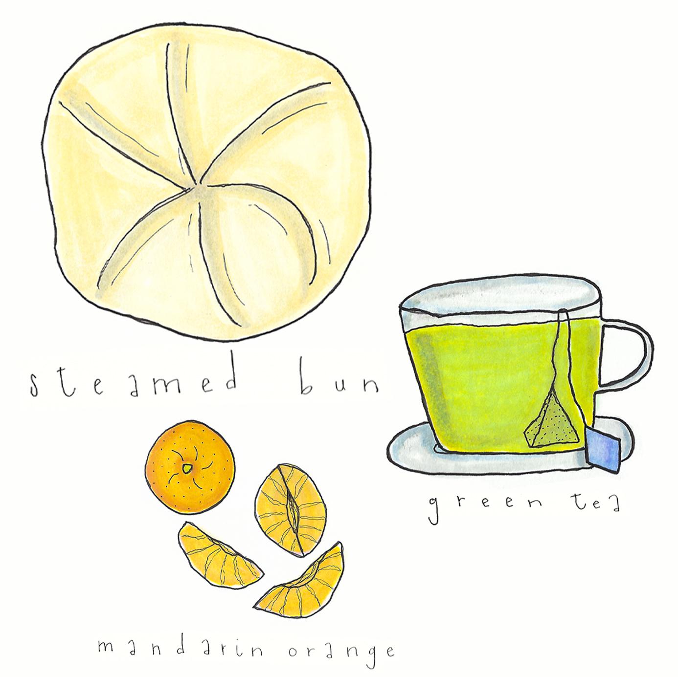 how to make a balanced breakfast