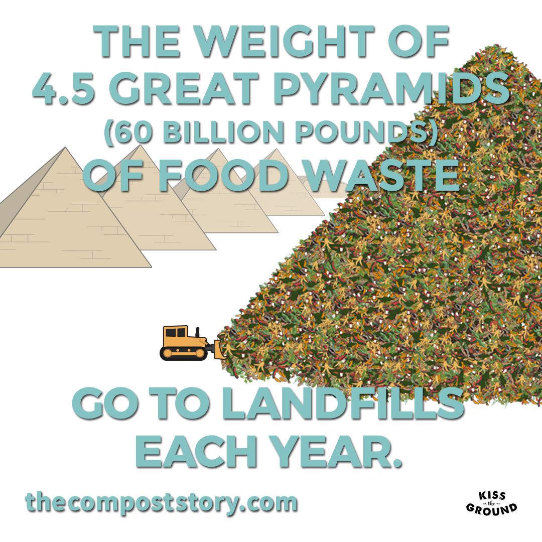 CompostStory_4.5pyramids2.jpg