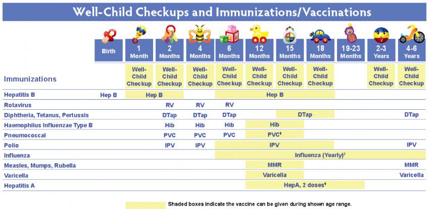 ImmunizationChart.jpg