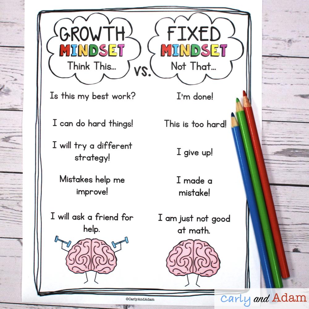 Introduce Growth Mindset Instagram IMAGES.002.jpeg
