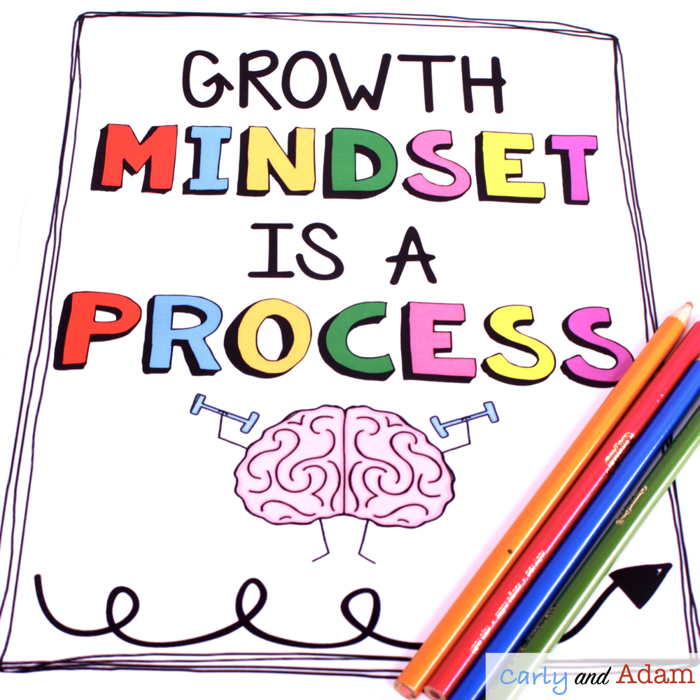 Growth Mindset is a Process Instagram IMAGES.001.jpeg