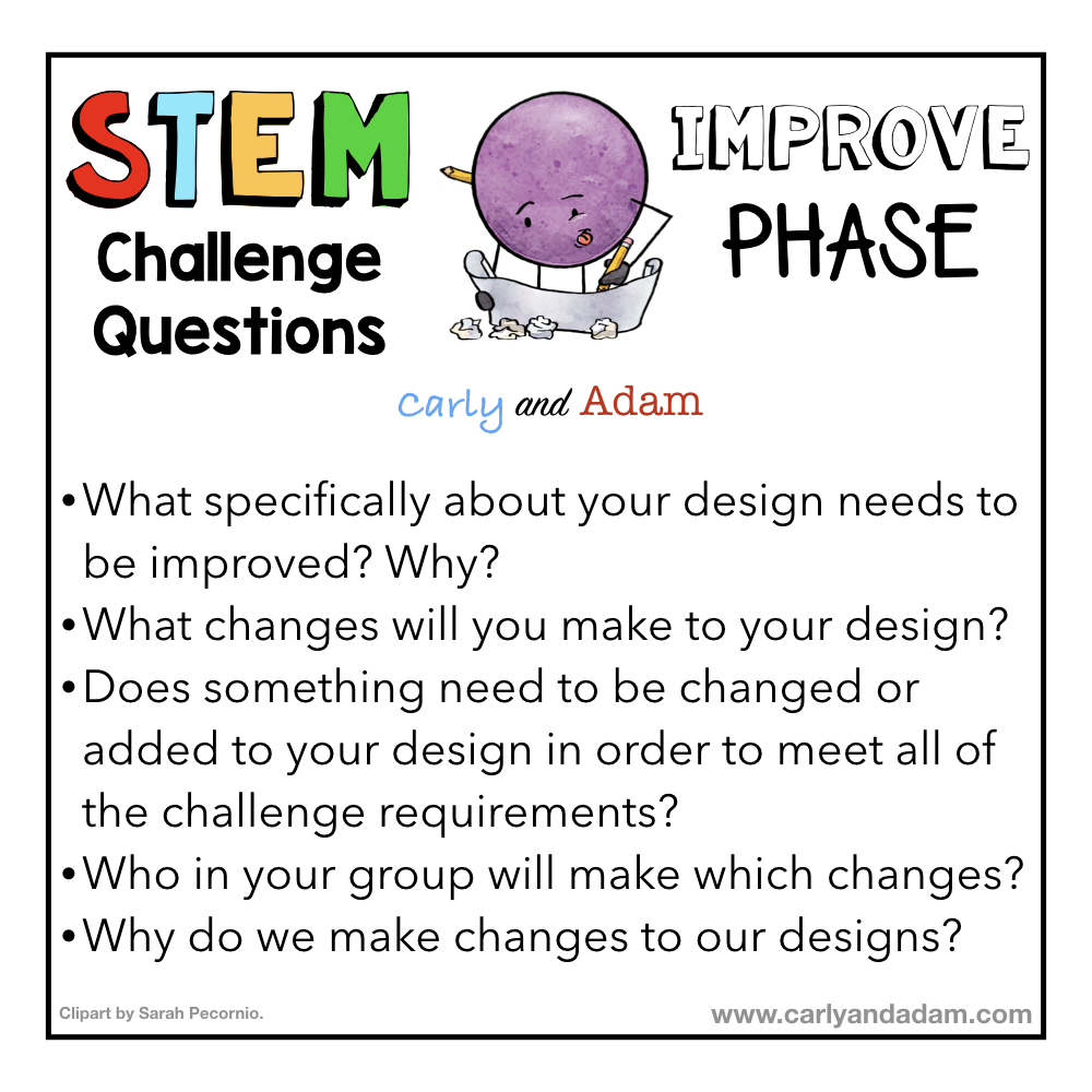 STEM Questioning Strategies Improve Phase