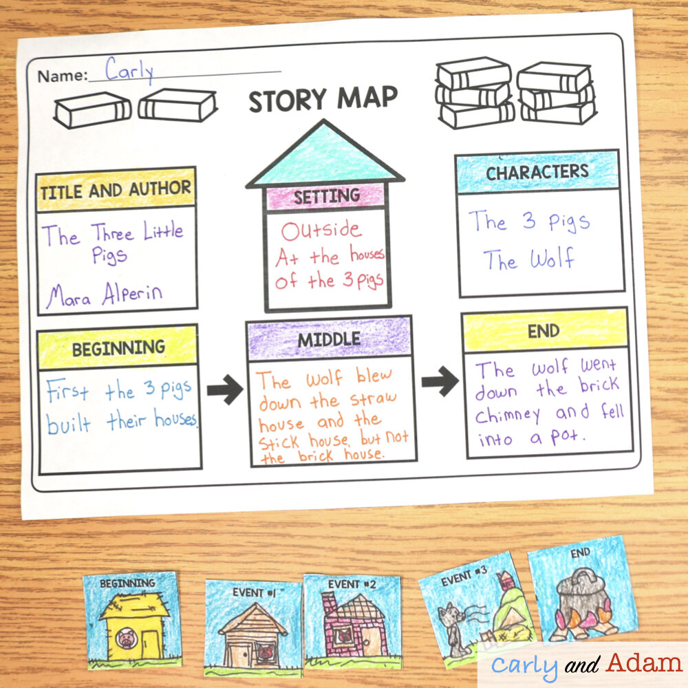 Unplugged Code a Story Activity