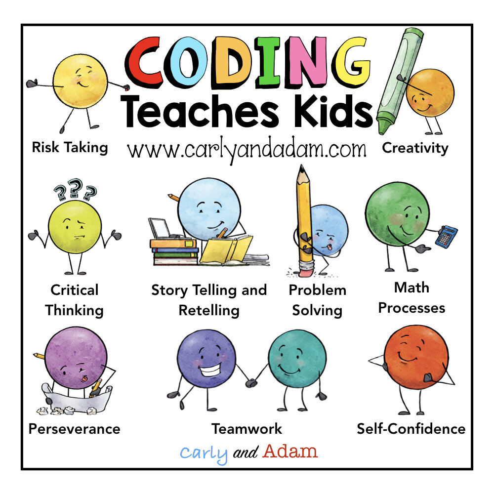 The Benefits of Coding for Kids