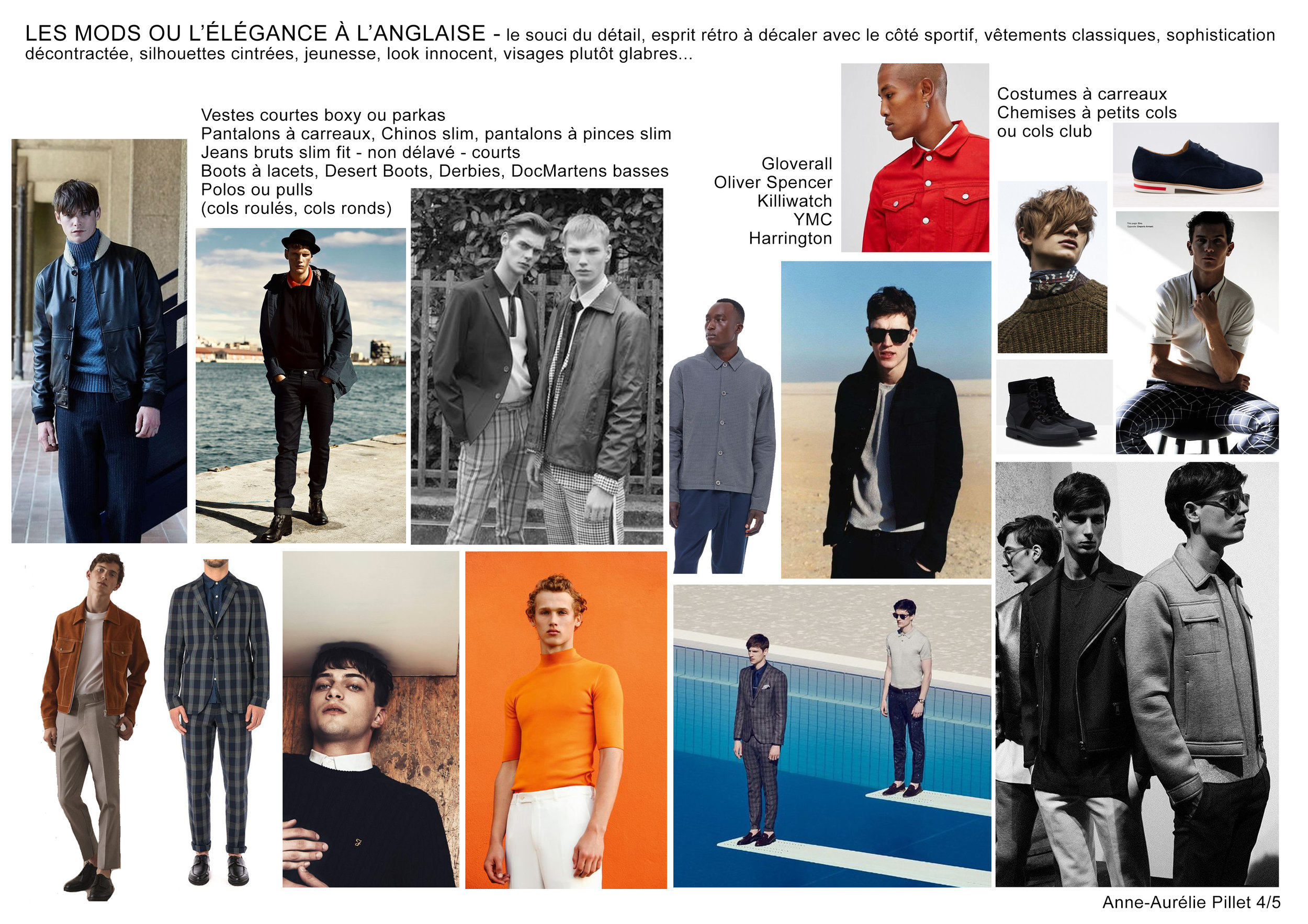 In Bel Air's music, there is a feeling of sweet nostalgia that remind us of the 1960s and a certain subculture. The guys of the band wear clothes that reminded me of the Mods or Les Yéyés in France so I made a board that would give them an idea of the typical vestiaire of these young subcultures and how to use these wardrobe codes.