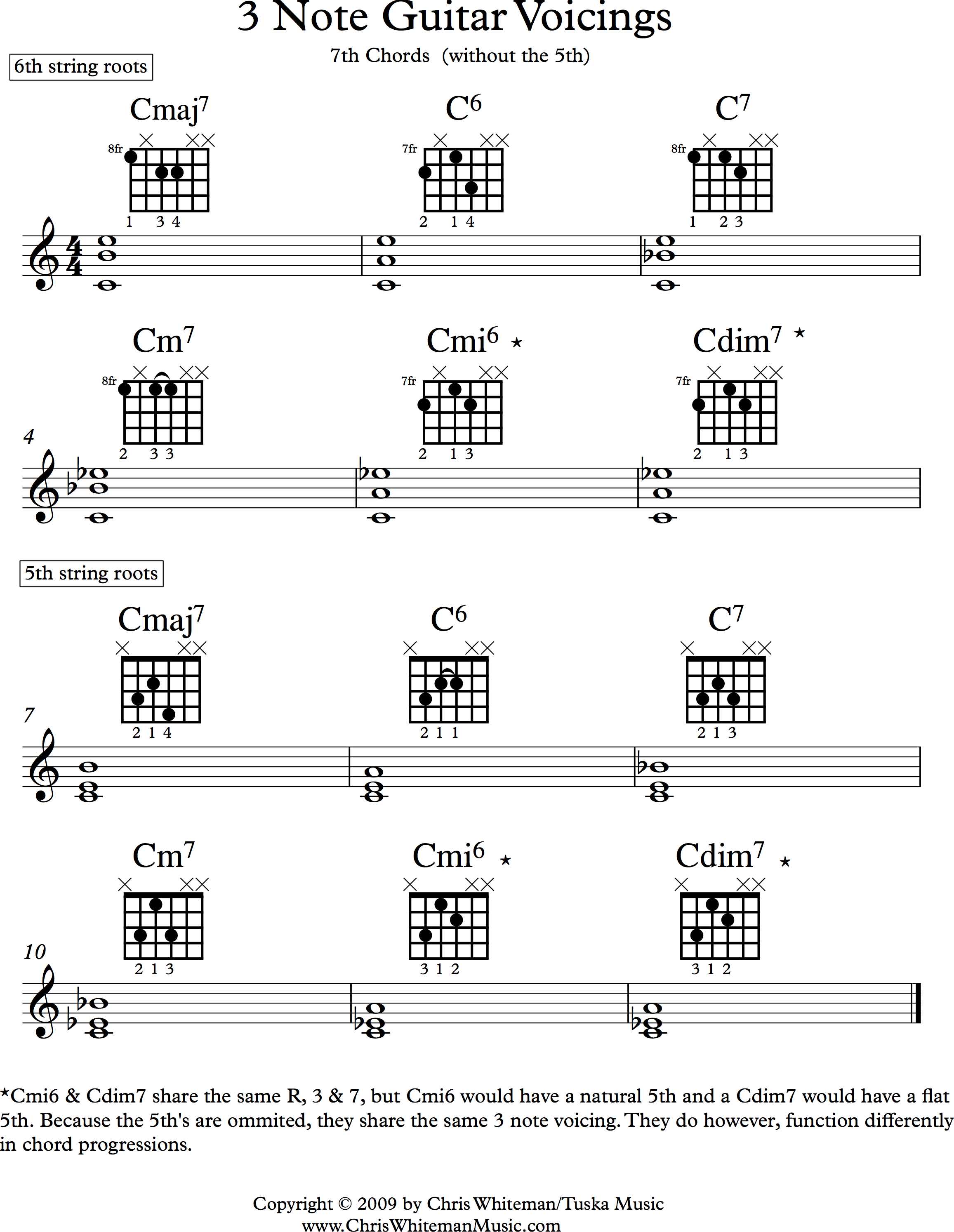 3 Note Guitar Voicing (7th Chords without 5th).png