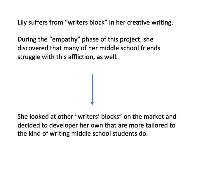 LilyBlockExplan.jpg