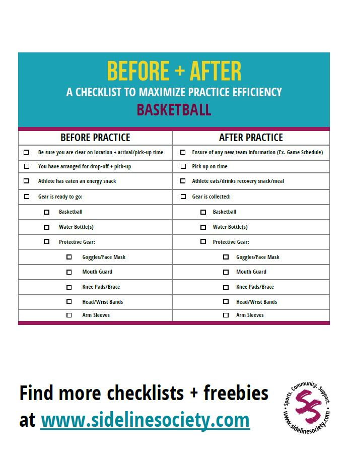 Before + After Practice Checklist - Basketball