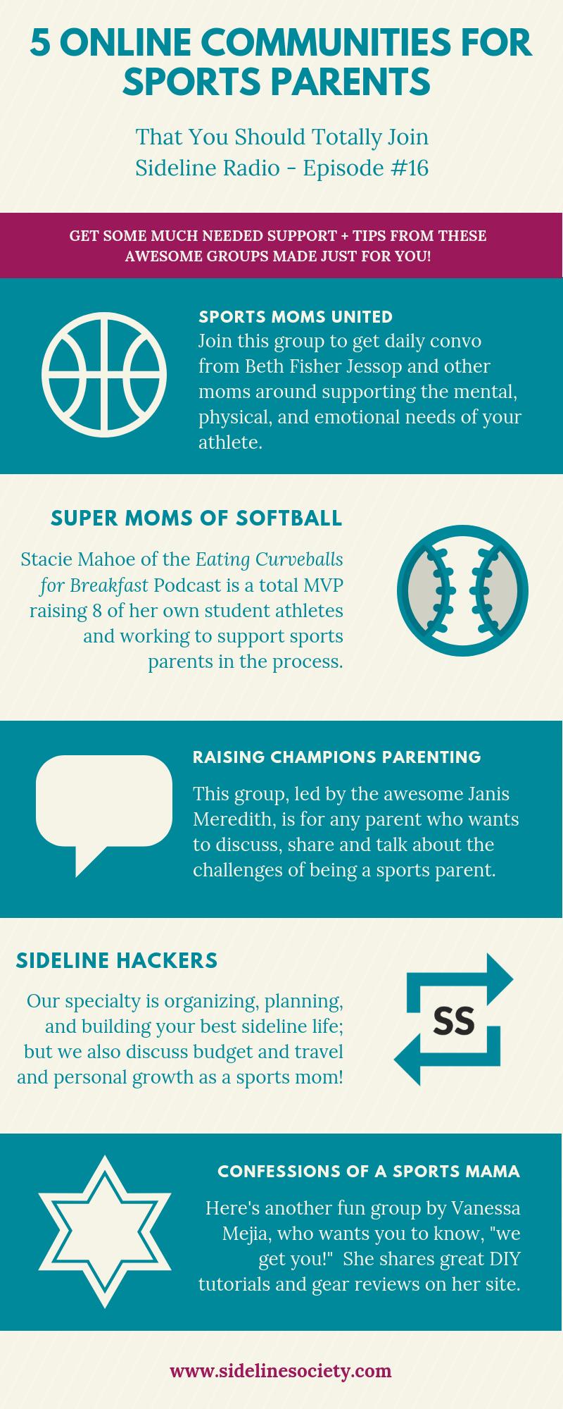 5 online communities for sports parents.png