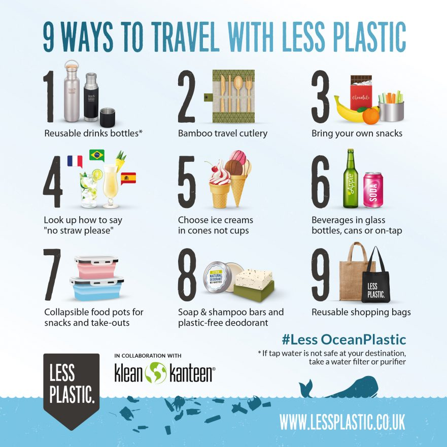 9-ways-to-travel-with-less-plastic-21cm-881x881.jpg