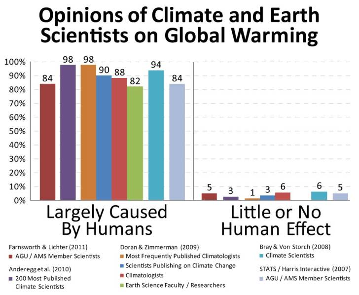 Climate Change Opinions.jpg
