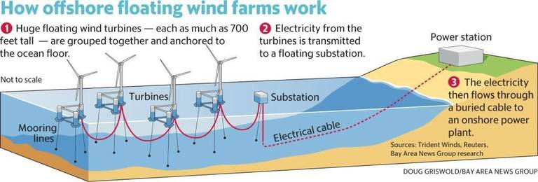 WIND FARM EXPLAINER.jpg