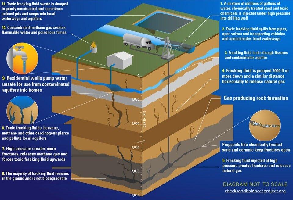 fracking-diagram.jpg