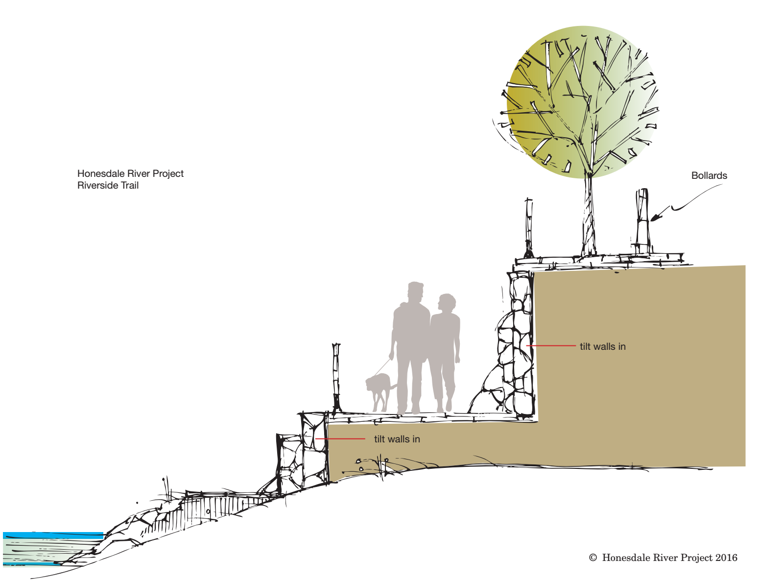 crosssection-trail-hrp.png