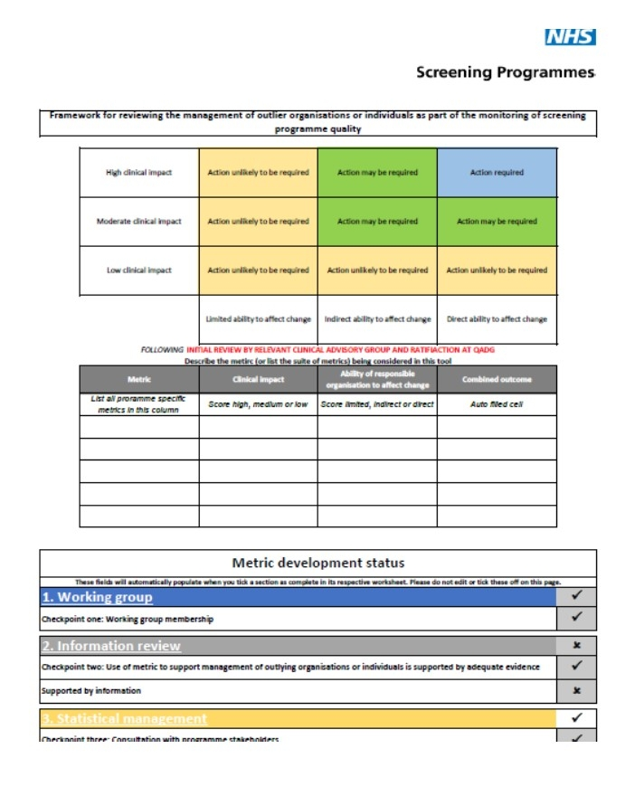 This tool, developed by Jan, enables performance metrics to be prioritised and safe systems to manage statistical and clinical outliers developed, consulted on and implemented.