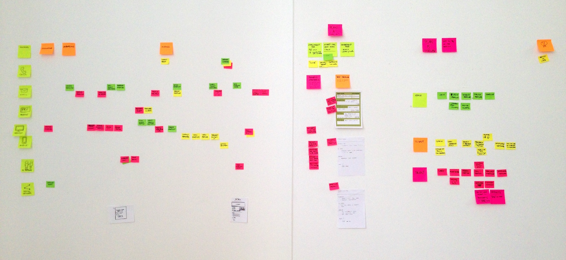 Mapping the customer journey