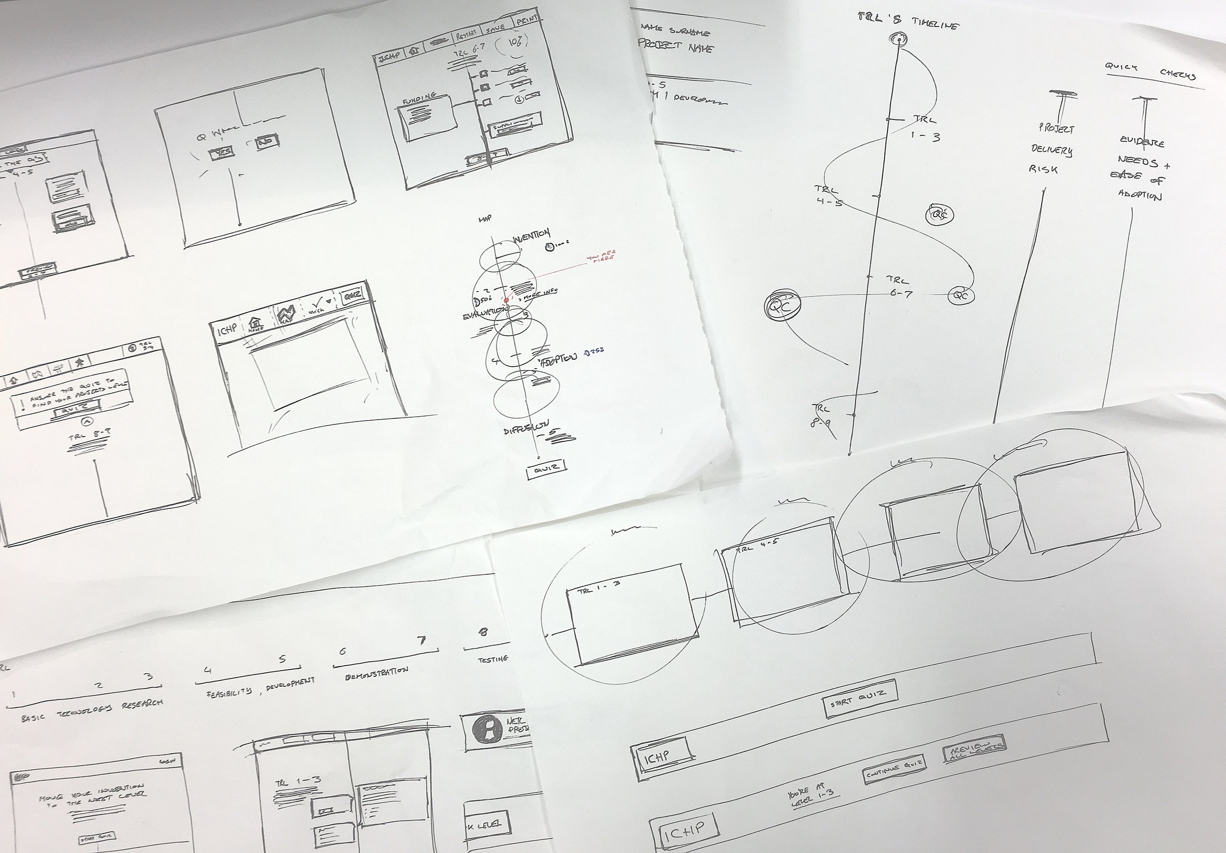Sketching flows and interface ideas