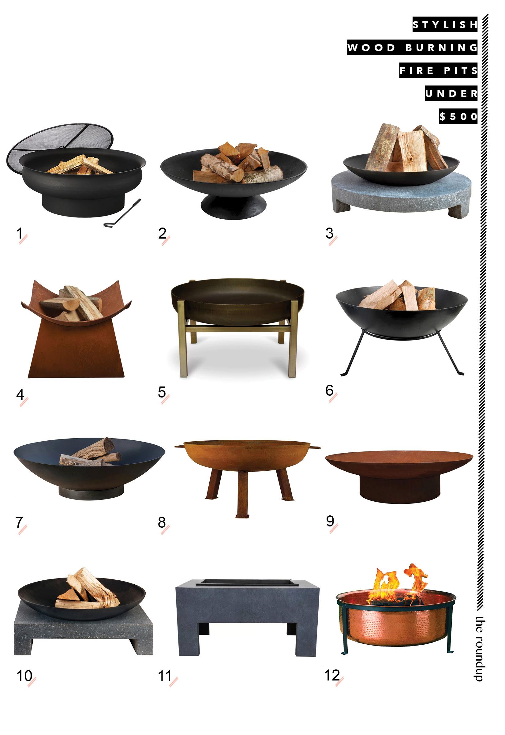 Round Up - Fire Pits.jpg