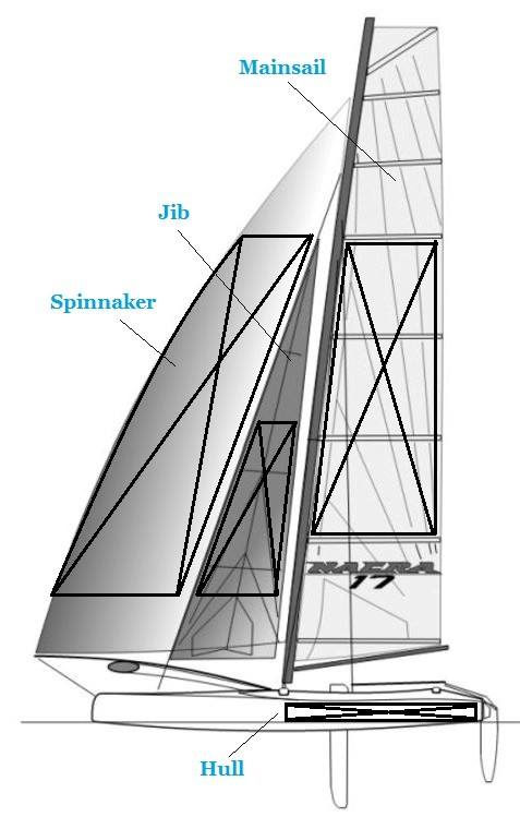 Advertisement Spacing on the Nacra17