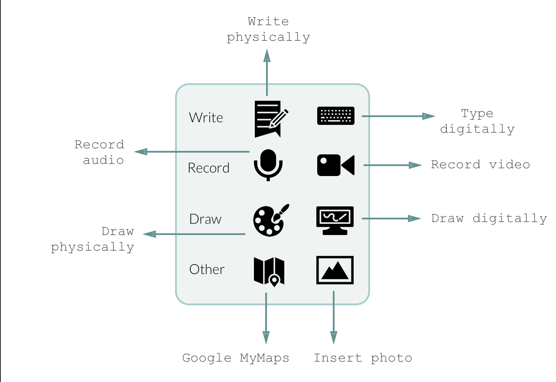 Menu Design Graphic Copy.png