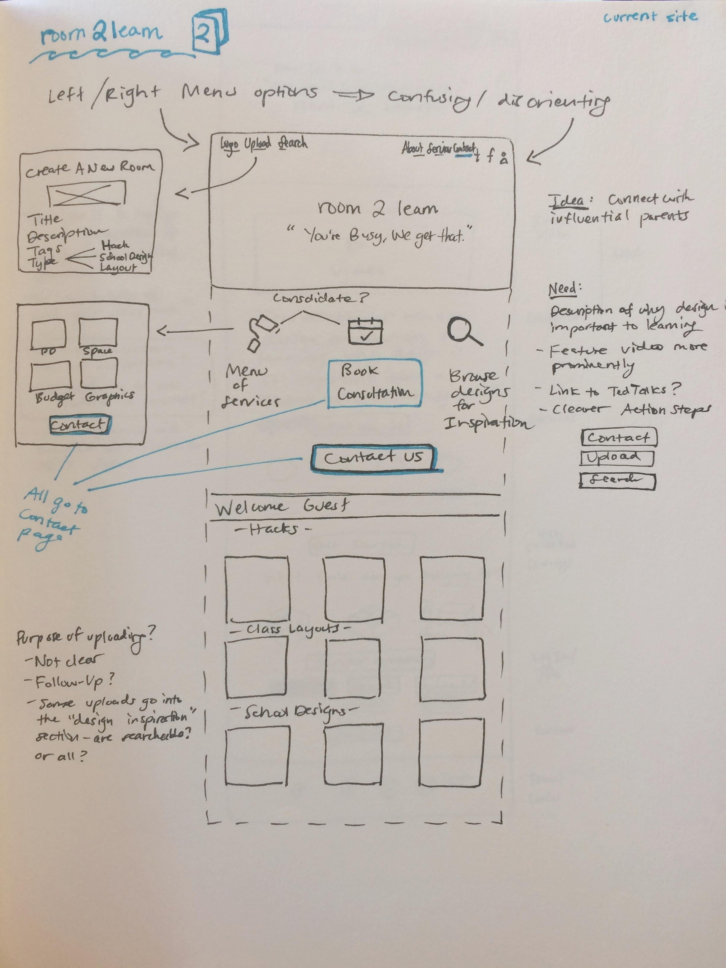 1. Original web analysis