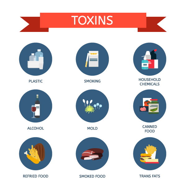 back to natural health toxins