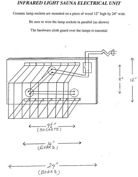 dr. robert selig back to natural health infrared sauna enclosure diagram.jpg