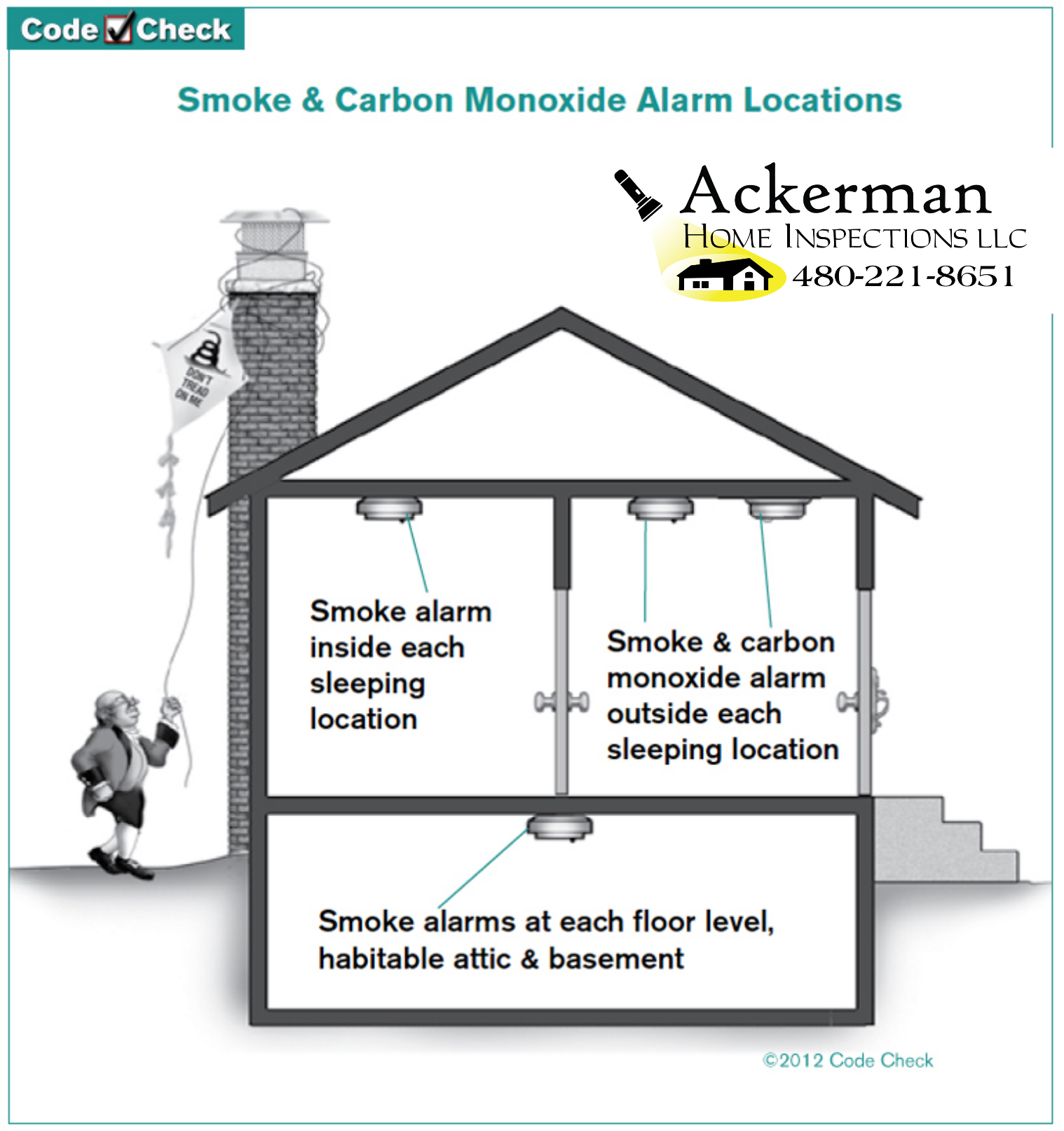 Arizona is one of over 20 states that does not have a carbon monoxide detector law. Yet over 300 people a year die of CO poisoning.