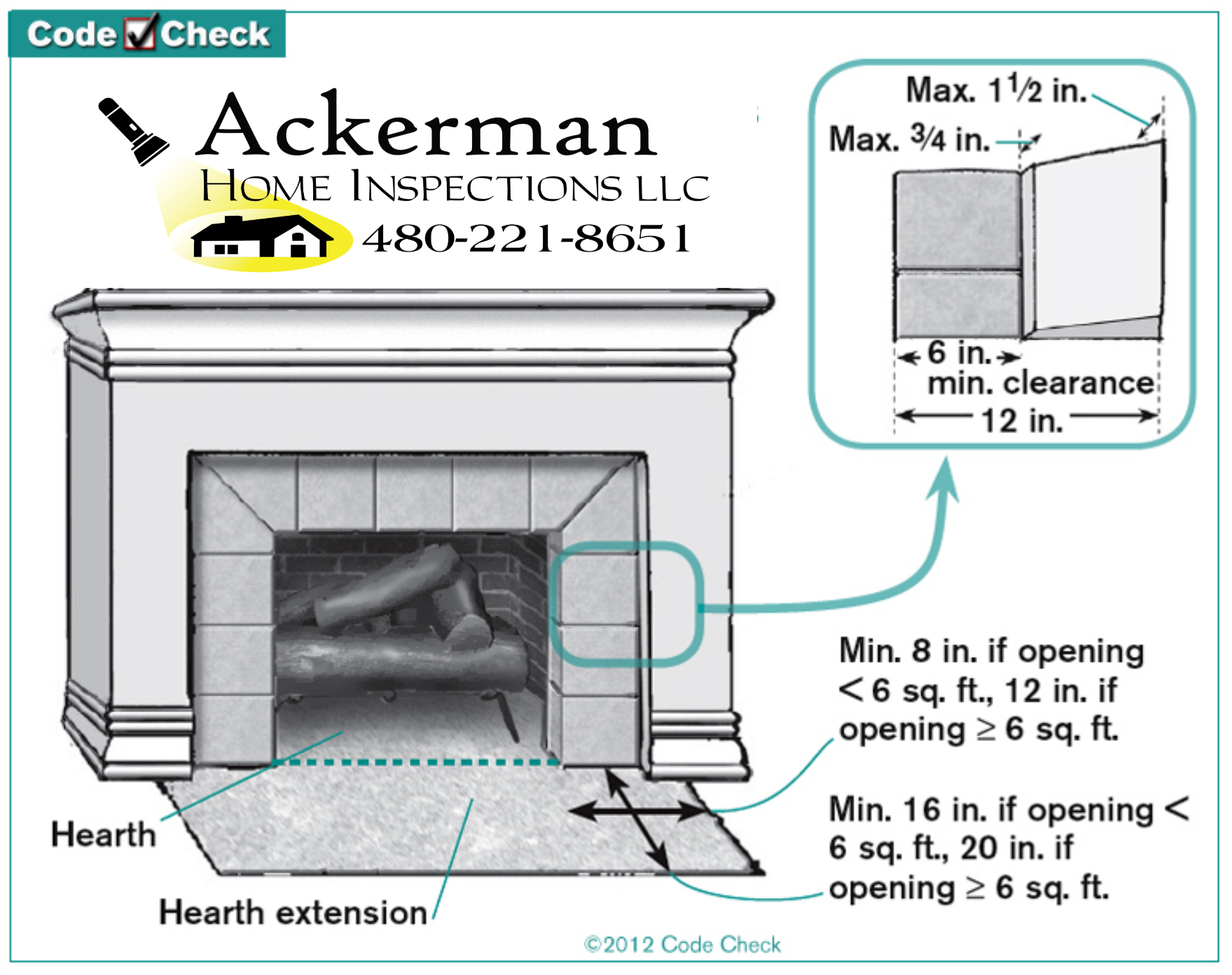 Many fireplaces don't meet minimum hearth requirements, which leads to a fire/safety hazard.