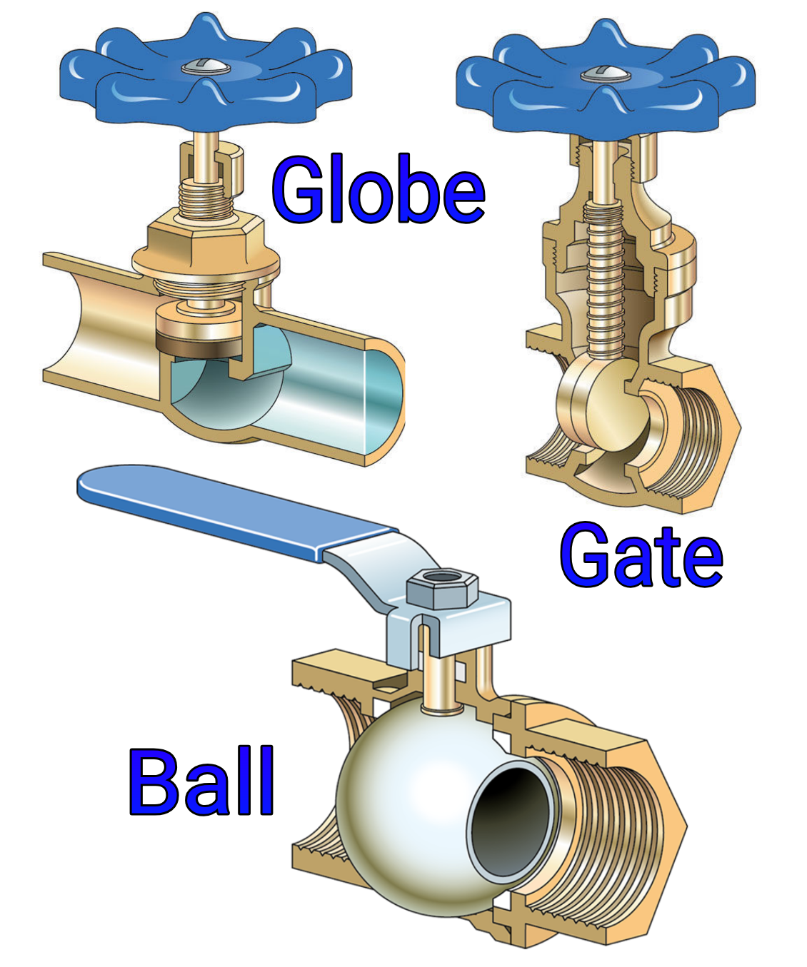 Older gate and globe valves may fail or break at any time. Installing a ball valve is some great preventive maintenance.