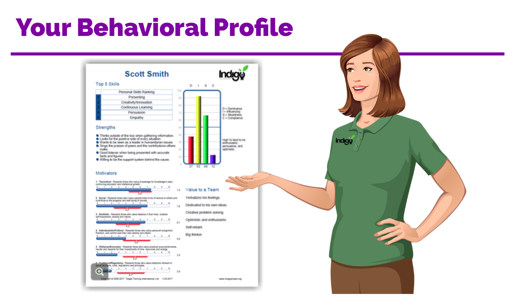 Your Behavioral Profile
