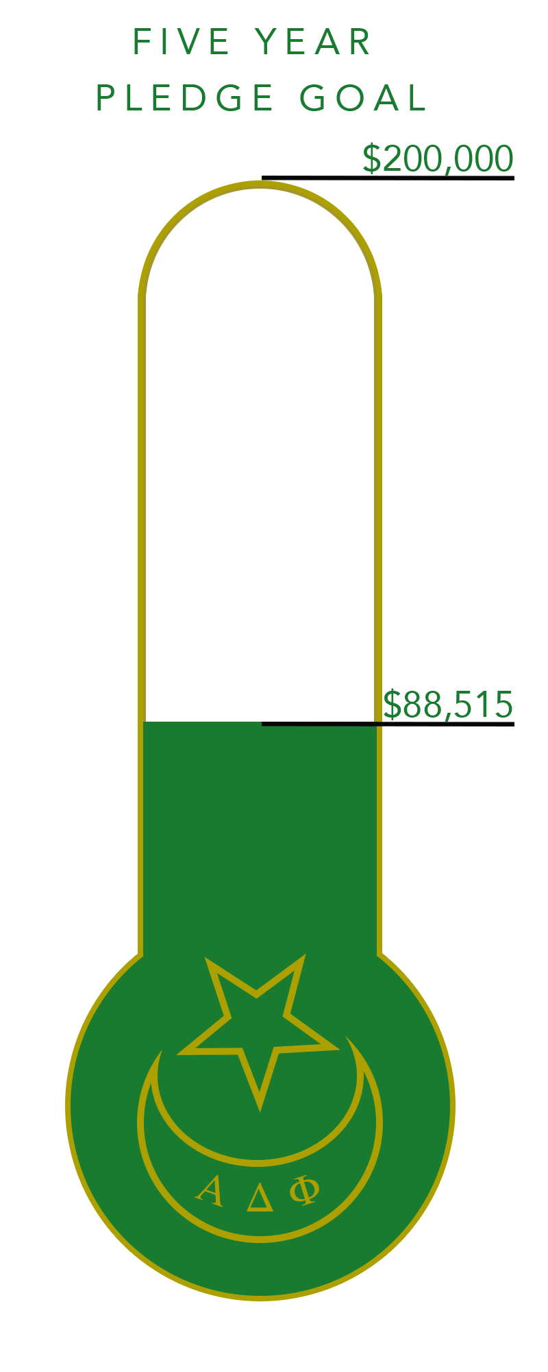 Ad Hoc Thermometer copy.png