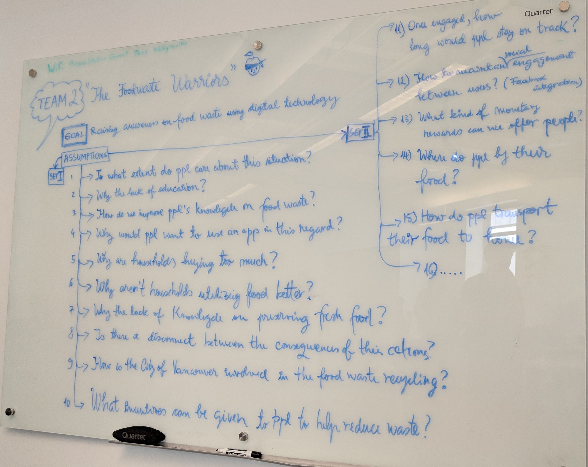 Deciding on a goal and highlighting assumptions.