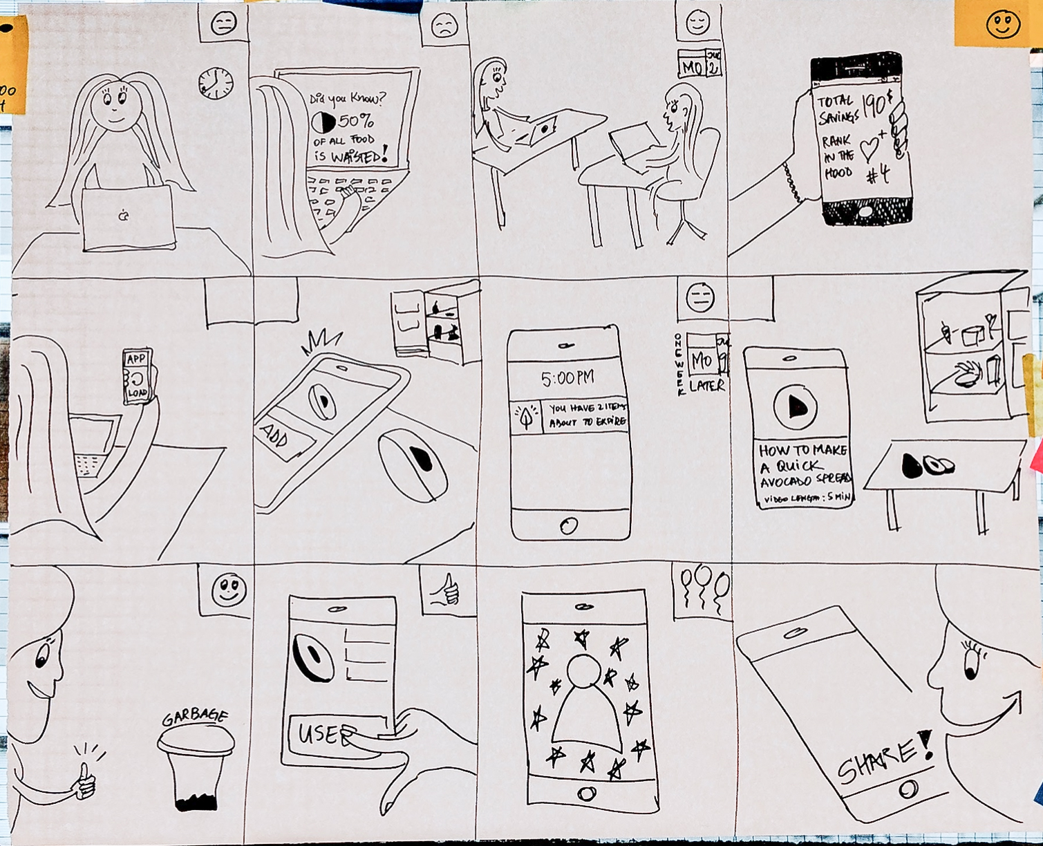 Visualising Susan's (our persona) journey and experience using our product. This was vital in guiding design decisions.