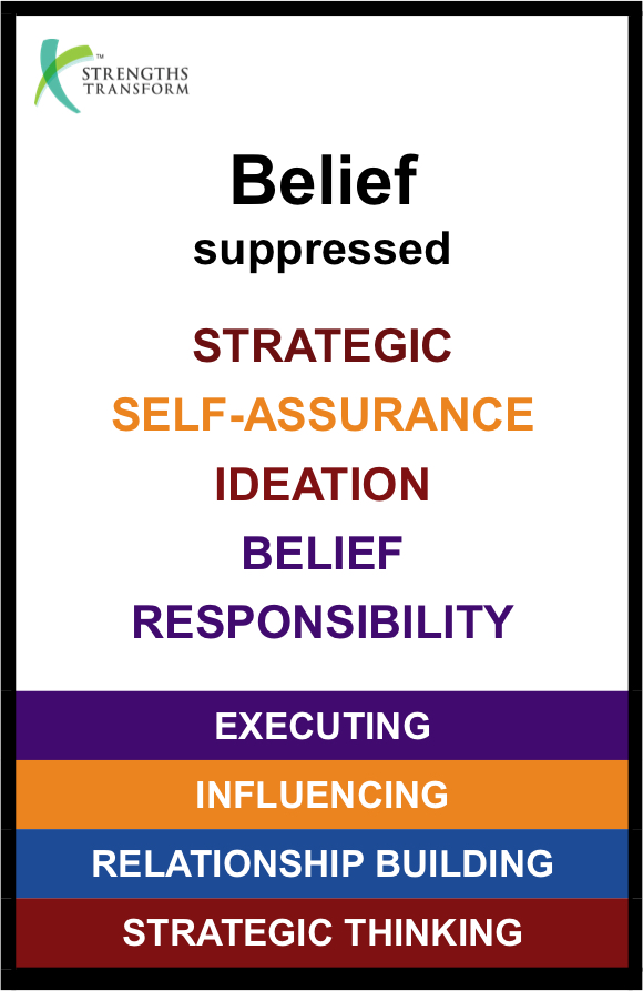 StrengthsFinder Singapore - Belief Suppressed.jpg