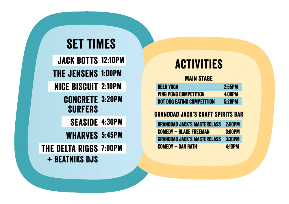Set Times & Activities.png