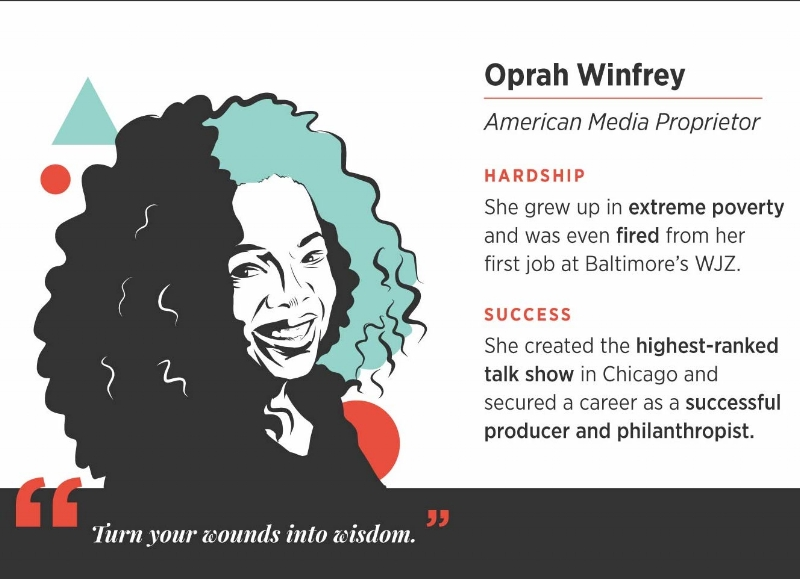 Oprah Winfrey career success
