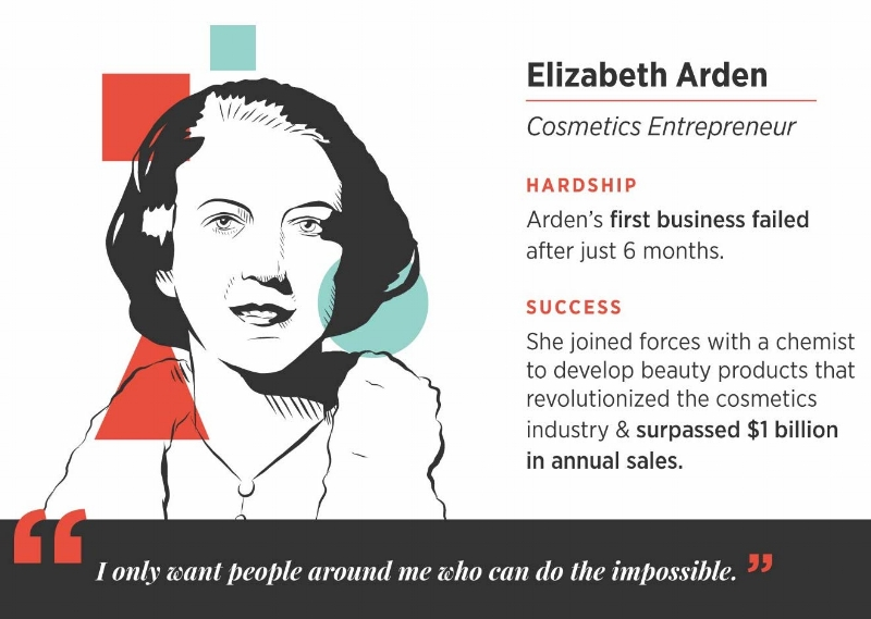Elizabeth Arden career success