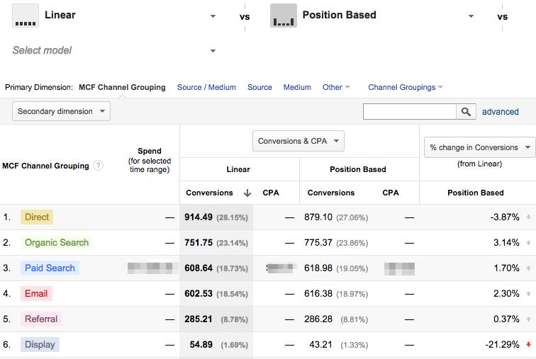 Model_Comparison_Tool_-_Google_Analytics