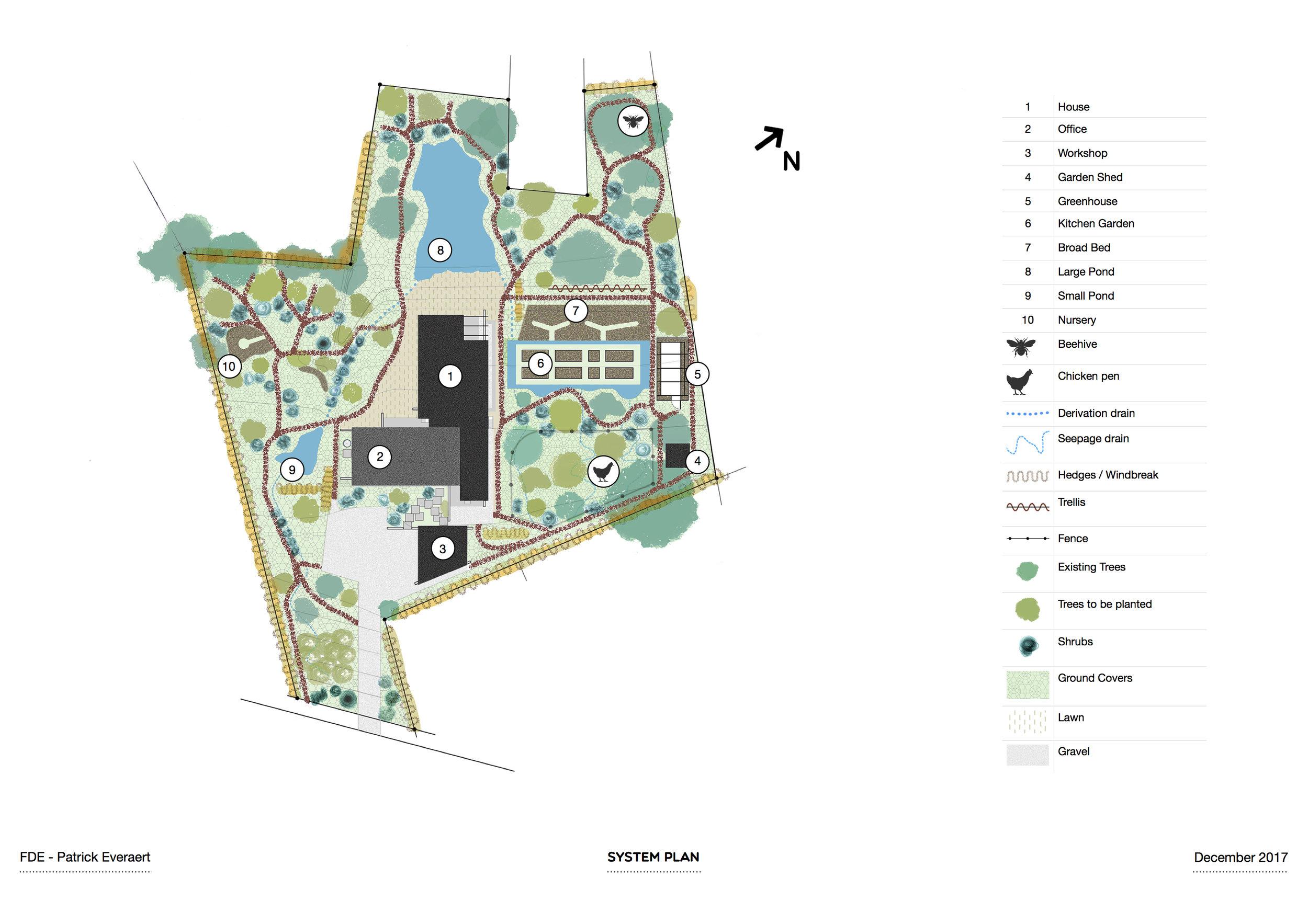 Plan pour un système permaculturel de 3200m2 dans un jardin privé.