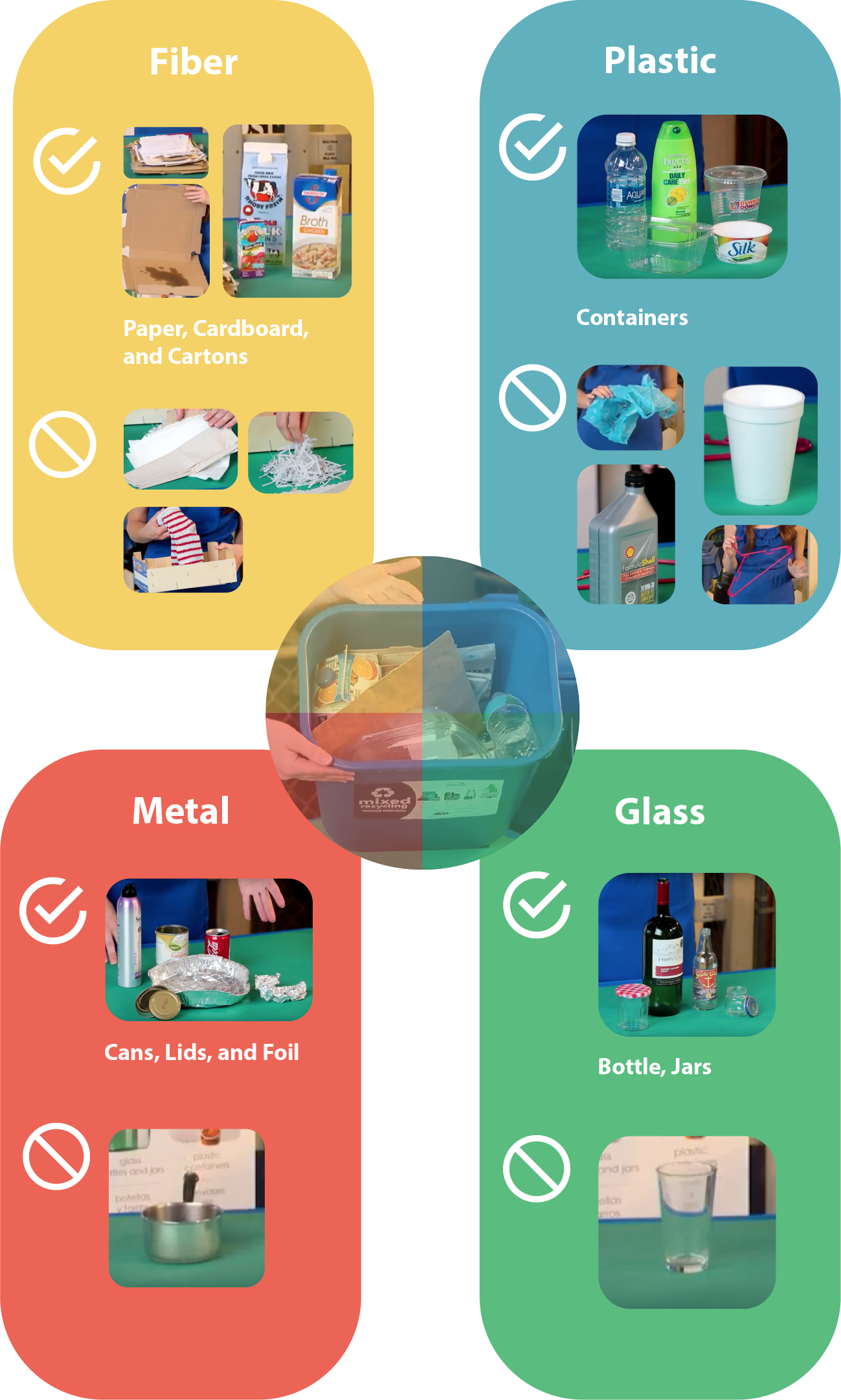 What can be recycled and what cannot based on RI recycling rules