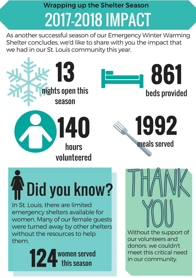 Shelter infographic.jpg