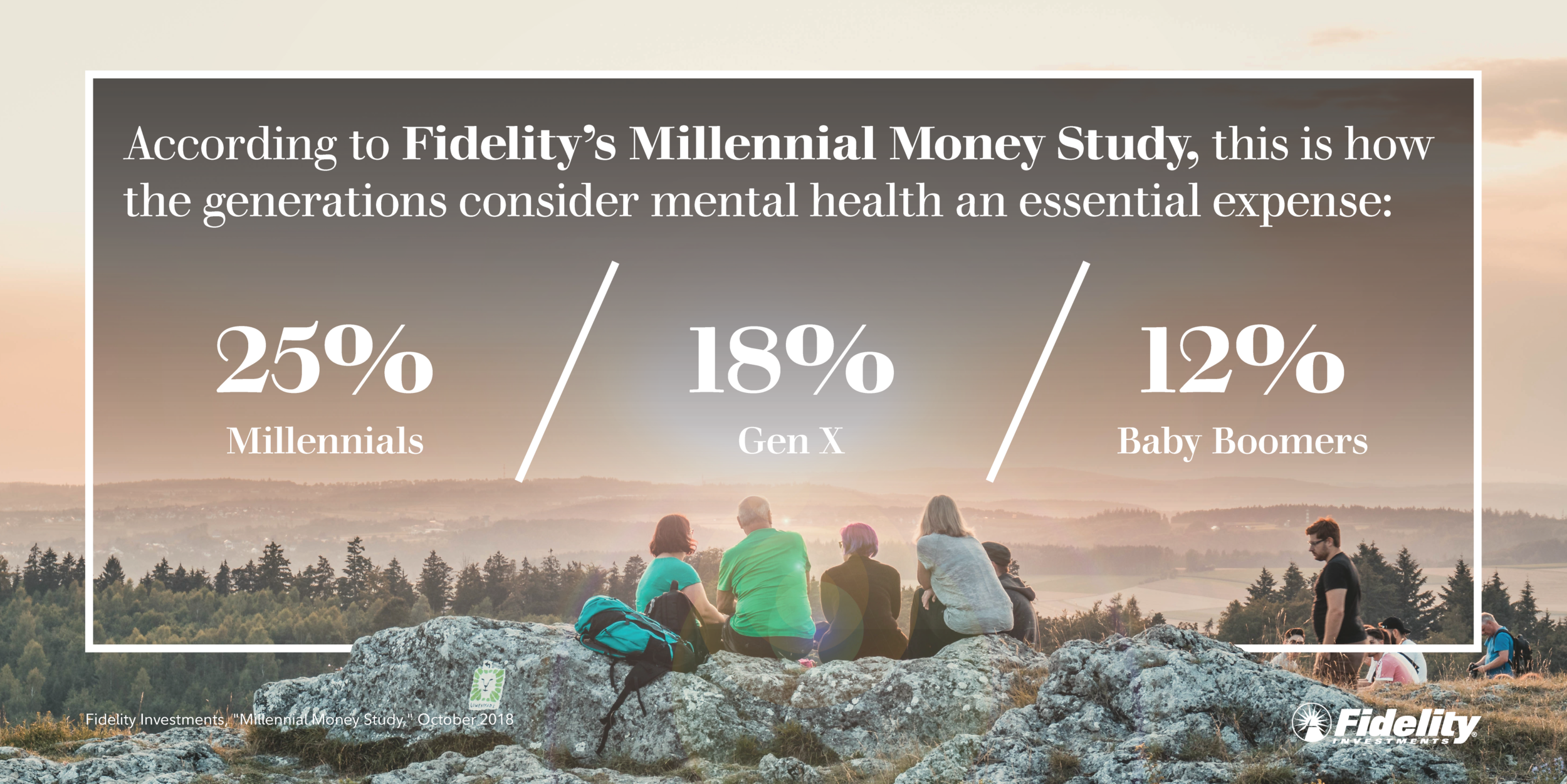 Social Graphic | Fidelity's Millennial Money Study