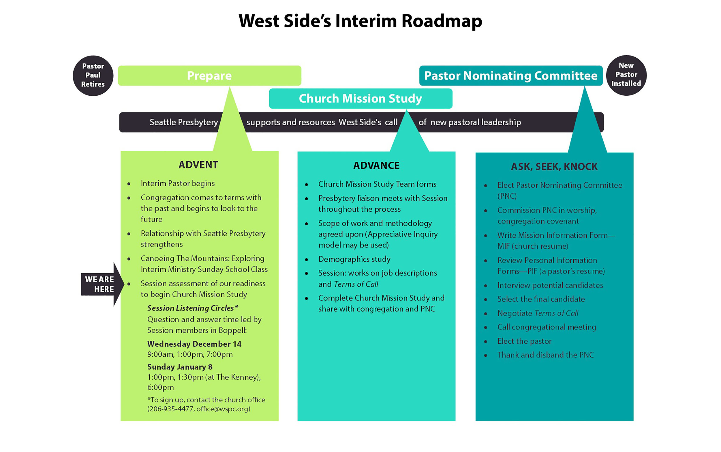 Roadmap 120617.jpg
