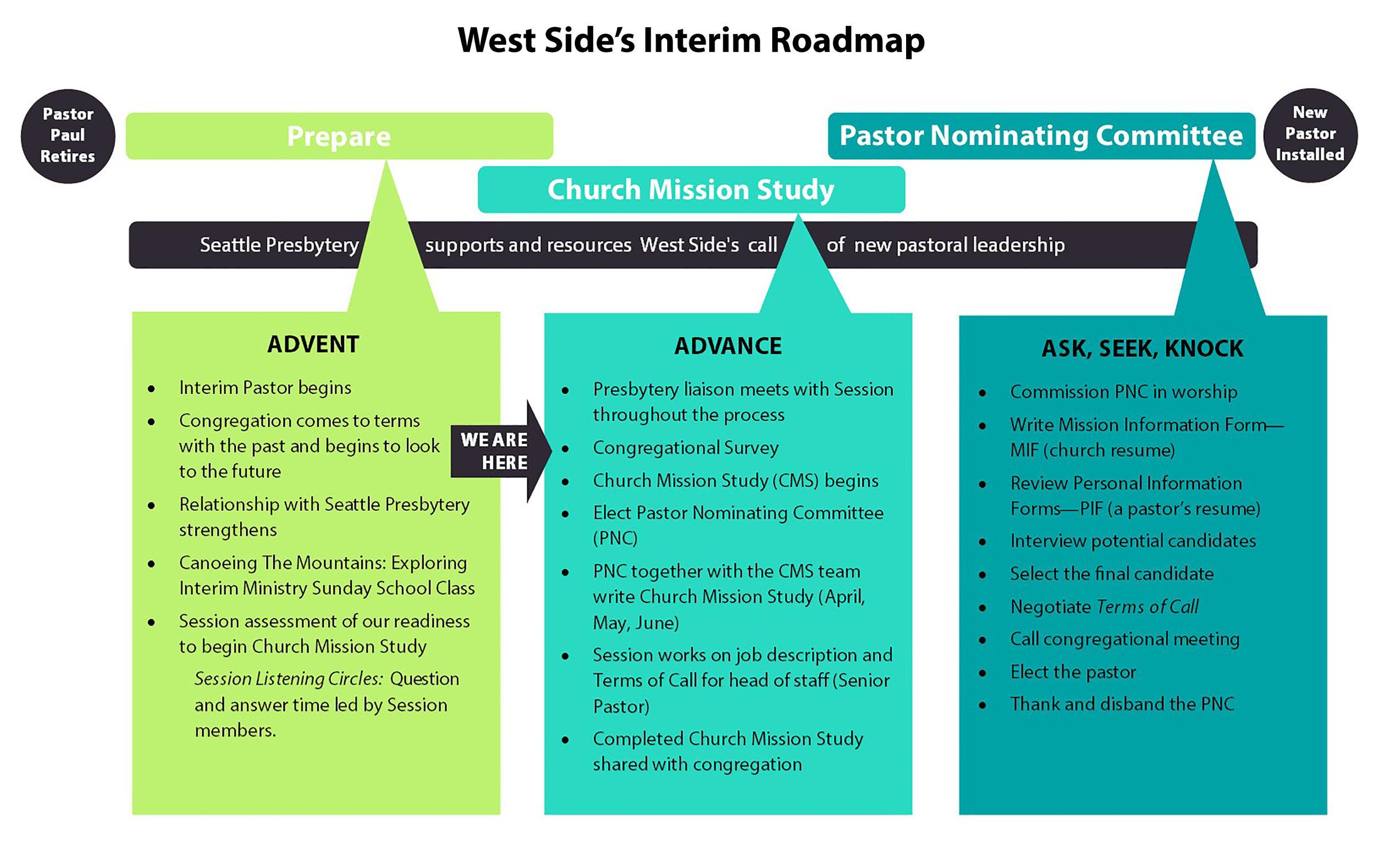 Roadmap 033117.jpg