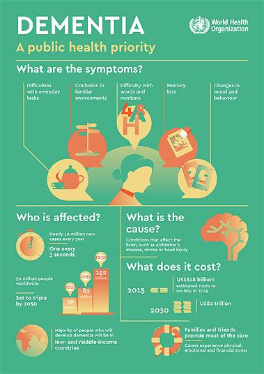 keto diet reverse dementia