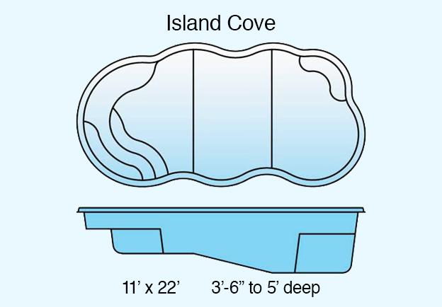 natural-island-cove-text-624x434-bluebkgd.jpg